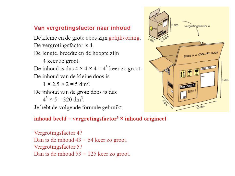 Van vergrotingsfactor naar inhoud De kleine en de grote doos zijn gelijkvormig. De vergrotingsfactor is 4. De lengte, breedte en de hoogte zijn 4 keer