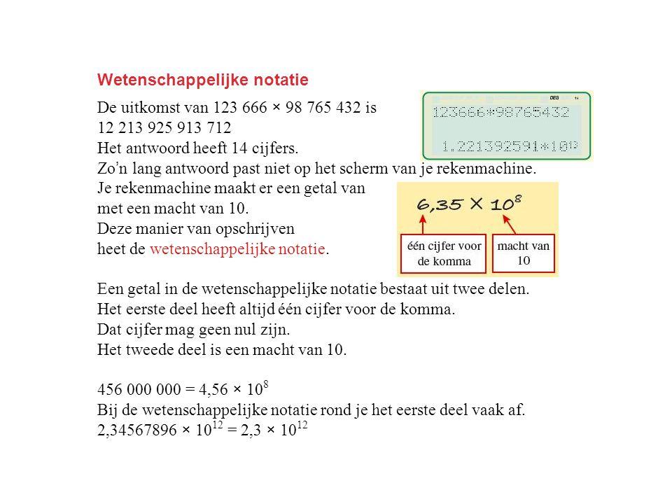 Wetenschappelijke notatie De uitkomst van 123 666 × 98 765 432 is 12 213 925 913 712 Het antwoord heeft 14 cijfers. Zo'n lang antwoord past niet op he