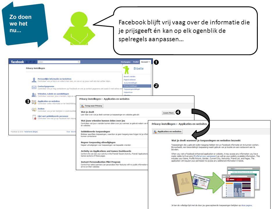 Facebook blijft vrij vaag over de informatie die je prijsgeeft én kan op elk ogenblik de spelregels aanpassen… Bibette    