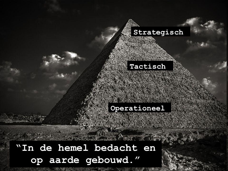 """Inge Telting 22-01-2010 10 Strategisch Tactisch Operationeel """"In de hemel bedacht en op aarde gebouwd."""""""