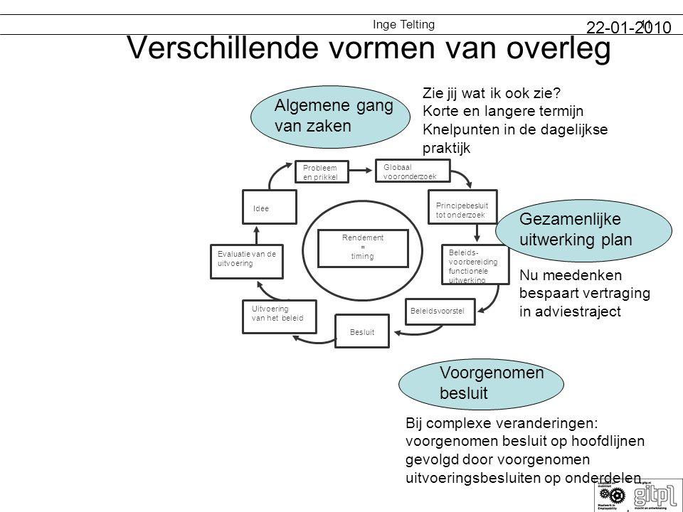Inge Telting 22-01-2010 11 Verschillende vormen van overleg Bij complexe veranderingen: voorgenomen besluit op hoofdlijnen gevolgd door voorgenomen ui