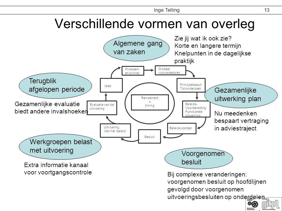 Inge Telting 13 Verschillende vormen van overleg Terugblik afgelopen periode Werkgroepen belast met uitvoering Gezamenlijke evaluatie biedt andere inv