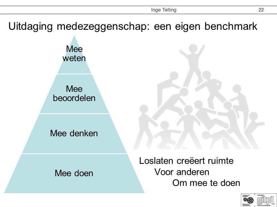 Inge Telting 22 Loslaten creëert ruimte Voor anderen Om mee te doen Mee weten Mee beoordelen Mee denken Mee doen Uitdaging medezeggenschap: een eigen