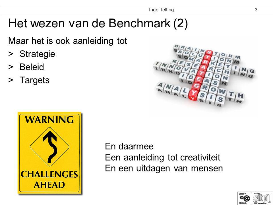 Inge Telting 3 Maar het is ook aanleiding tot >Strategie >Beleid >Targets Het wezen van de Benchmark (2) En daarmee Een aanleiding tot creativiteit En
