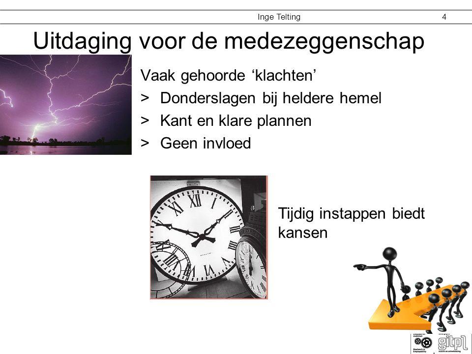 Inge Telting 5 Invloed = kwestie van timing