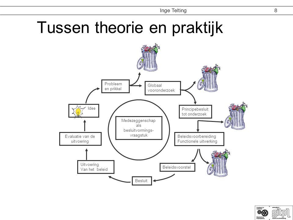 Inge Telting Tussen theorie en praktijk 8 Besluit Evaluatie van de uitvoering Beleidsvoorbereiding Functionele uitwerking Beleidsvoorstel Uitvoering V
