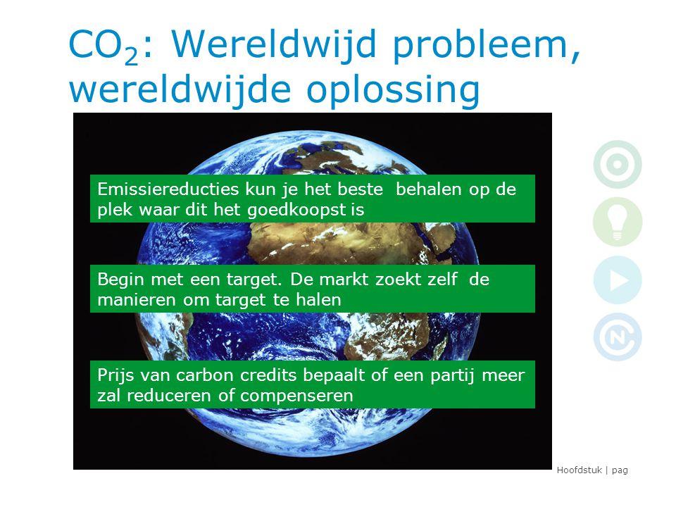 Hoofdstuk | pag CO 2 : Wereldwijd probleem, wereldwijde oplossing Emissiereducties kun je het beste behalen op de plek waar dit het goedkoopst is Begin met een target.
