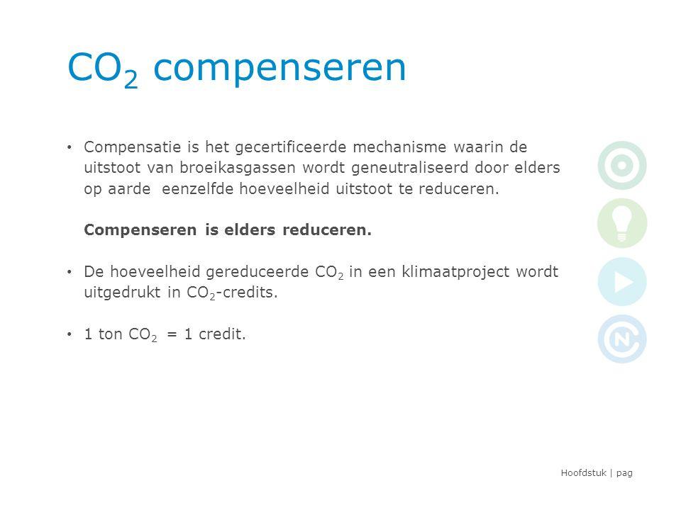 Hoofdstuk | pag CO 2 compenseren • Compensatie is het gecertificeerde mechanisme waarin de uitstoot van broeikasgassen wordt geneutraliseerd door elders op aarde eenzelfde hoeveelheid uitstoot te reduceren.