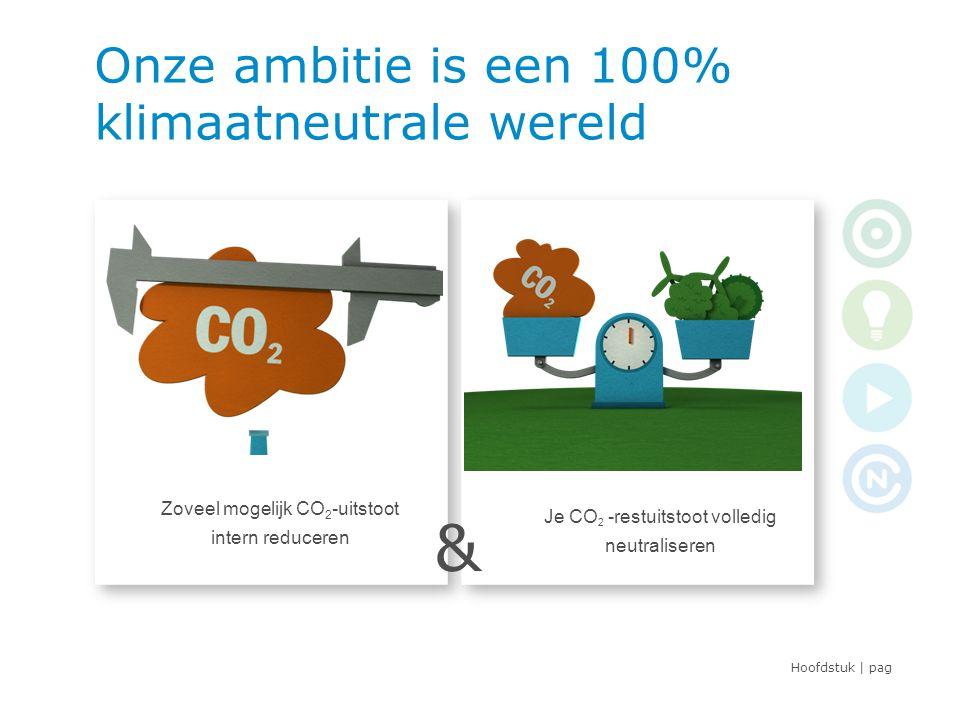 Hoofdstuk | pag Onze ambitie is een 100% klimaatneutrale wereld Je CO 2 -restuitstoot volledig neutraliseren & Zoveel mogelijk CO 2 -uitstoot intern reduceren