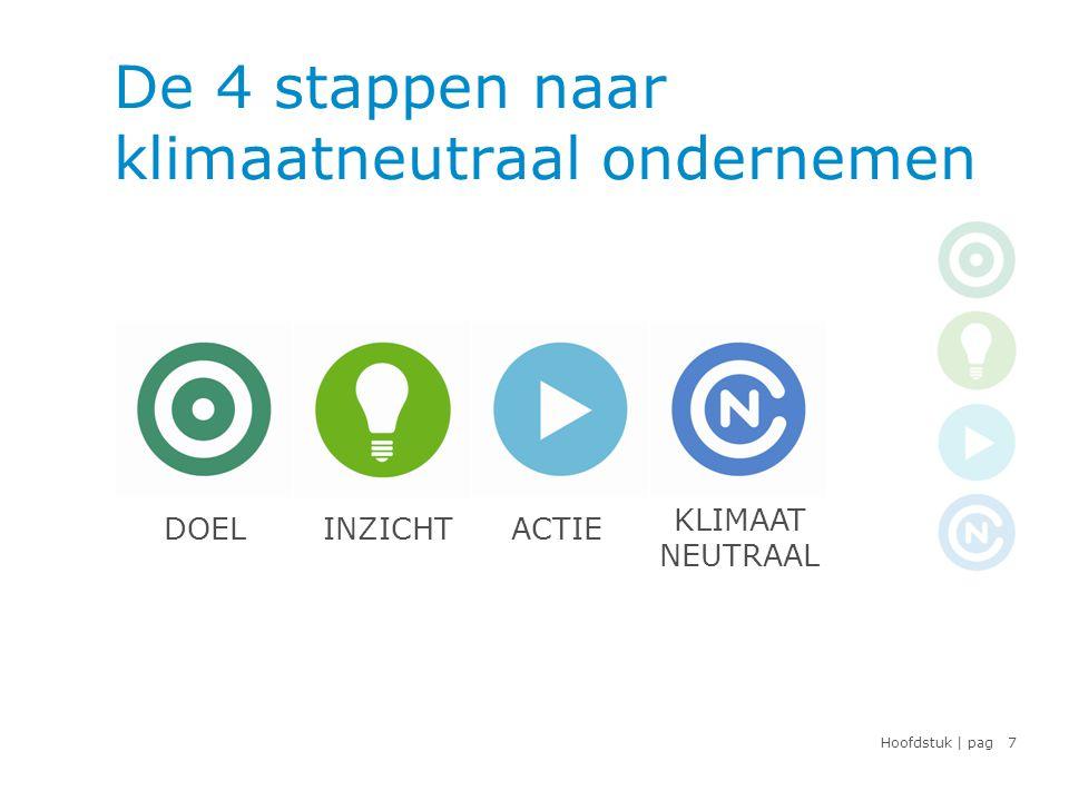 Hoofdstuk | pag IATA: klimaatcompensatie nodig om CO 2 -doelen te halen 8