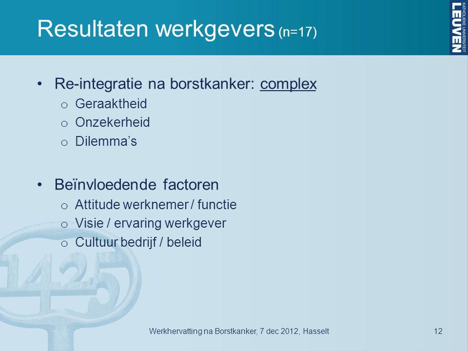 Resultaten werkgevers (n=17) •Re-integratie na borstkanker: complex o Geraaktheid o Onzekerheid o Dilemma's •Beïnvloedende factoren o Attitude werknem