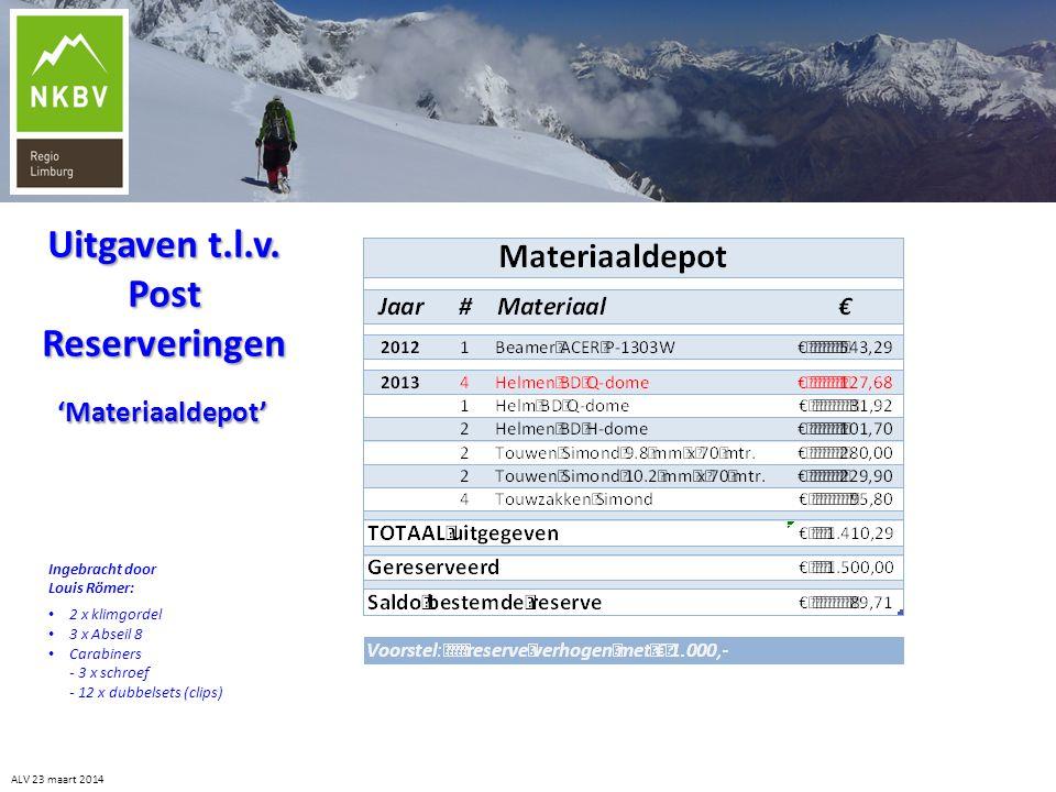 ALV 23 maart 2014 Uitgaven t.l.v. PostReserveringen'Materiaaldepot' Ingebracht door Louis Römer: • 2 x klimgordel • 3 x Abseil 8 • Carabiners - 3 x sc