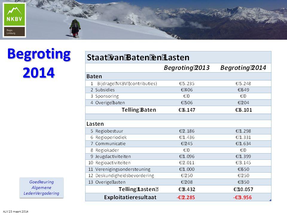 Begroting2014 Goedkeuring Algemene LedenVergadering