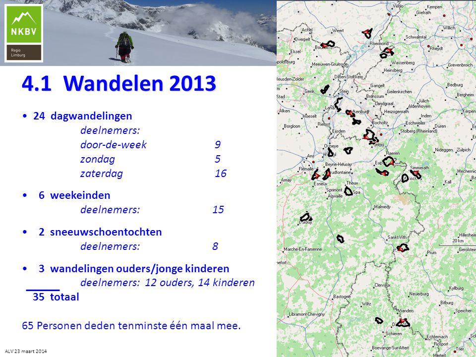 4.1 Wandelen 2013 ALV 23 maart 2014 • 24 dagwandelingen deelnemers: door-de-week 9 zondag 5 zaterdag 16 • 6 weekeinden deelnemers: 15 • 2 sneeuwschoen