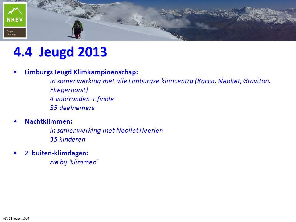 4.4 Jeugd 2013 ALV 23 maart 2014 •Limburgs Jeugd Klimkampioenschap: in samenwerking met alle Limburgse klimcentra (Rocca, Neoliet, Graviton, Fliegerho