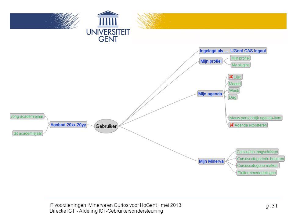 IT-voorzieningen, Minerva en Curios voor HoGent - mei 2013 Directie ICT - Afdeling ICT-Gebruikersondersteuning p. 31