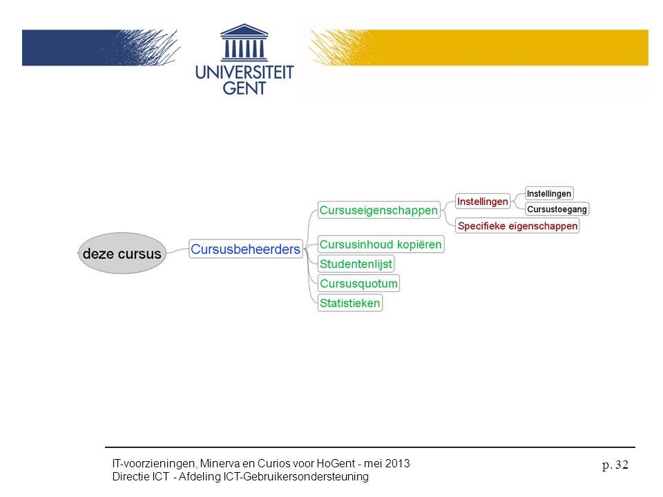 IT-voorzieningen, Minerva en Curios voor HoGent - mei 2013 Directie ICT - Afdeling ICT-Gebruikersondersteuning p. 32
