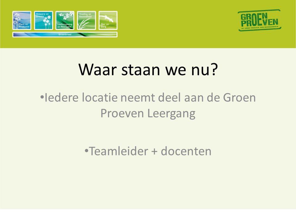 Waar staan we nu • Iedere locatie neemt deel aan de Groen Proeven Leergang • Teamleider + docenten