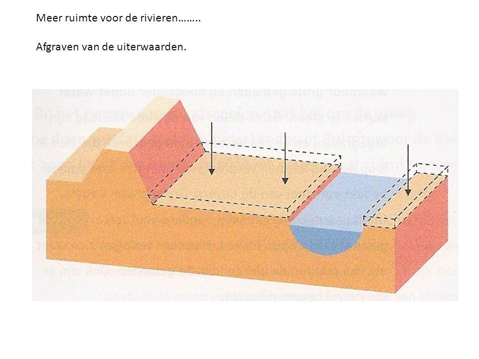 Meer ruimte voor de rivieren…….. Afgraven van de uiterwaarden.