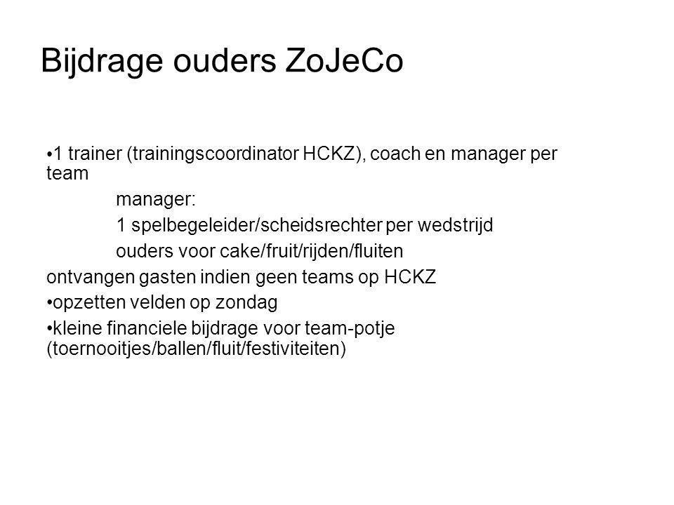 • 1 trainer (trainingscoordinator HCKZ), coach en manager per team manager: 1 spelbegeleider/scheidsrechter per wedstrijd ouders voor cake/fruit/rijde