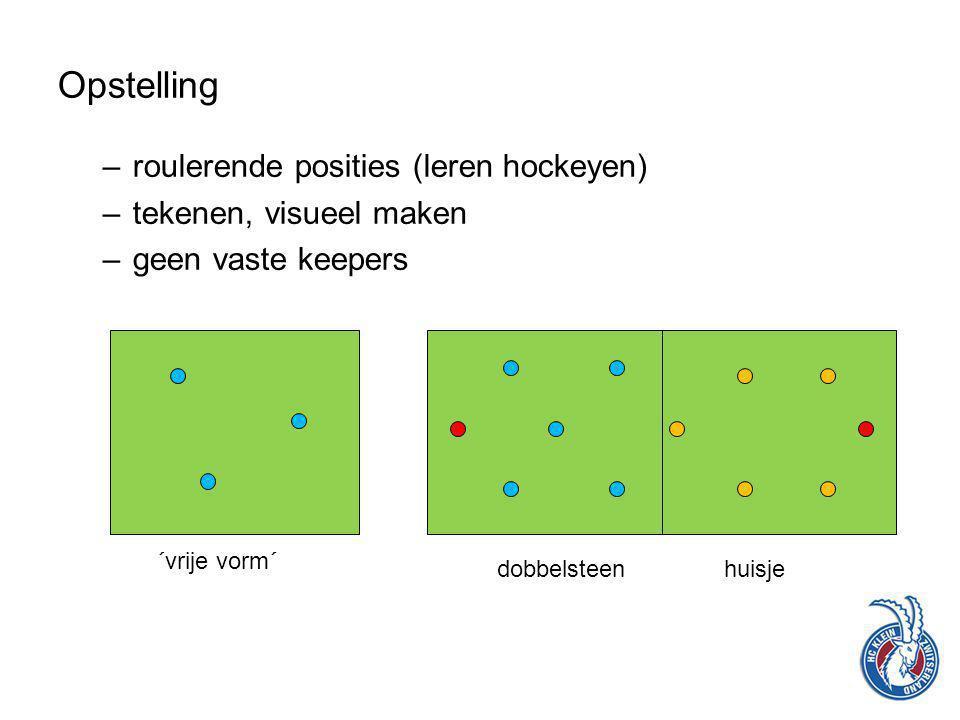 –roulerende posities (leren hockeyen) –tekenen, visueel maken –geen vaste keepers Opstelling dobbelsteenhuisje ´vrije vorm´