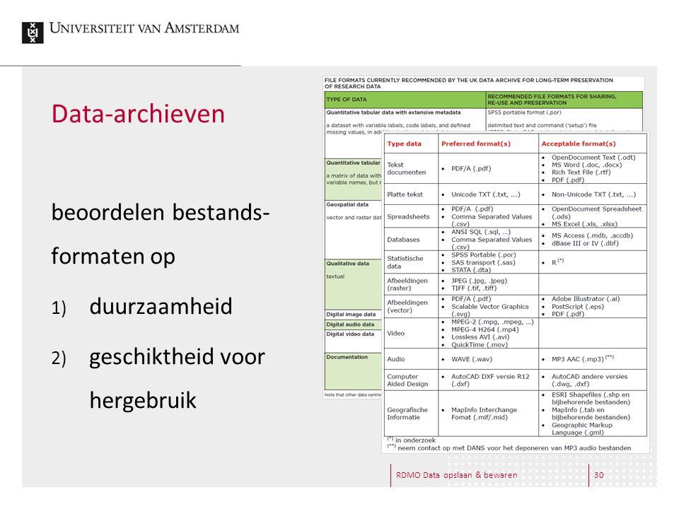 Data-archieven beoordelen bestands- formaten op 1) duurzaamheid 2) geschiktheid voor hergebruik RDMO Data opslaan & bewaren30