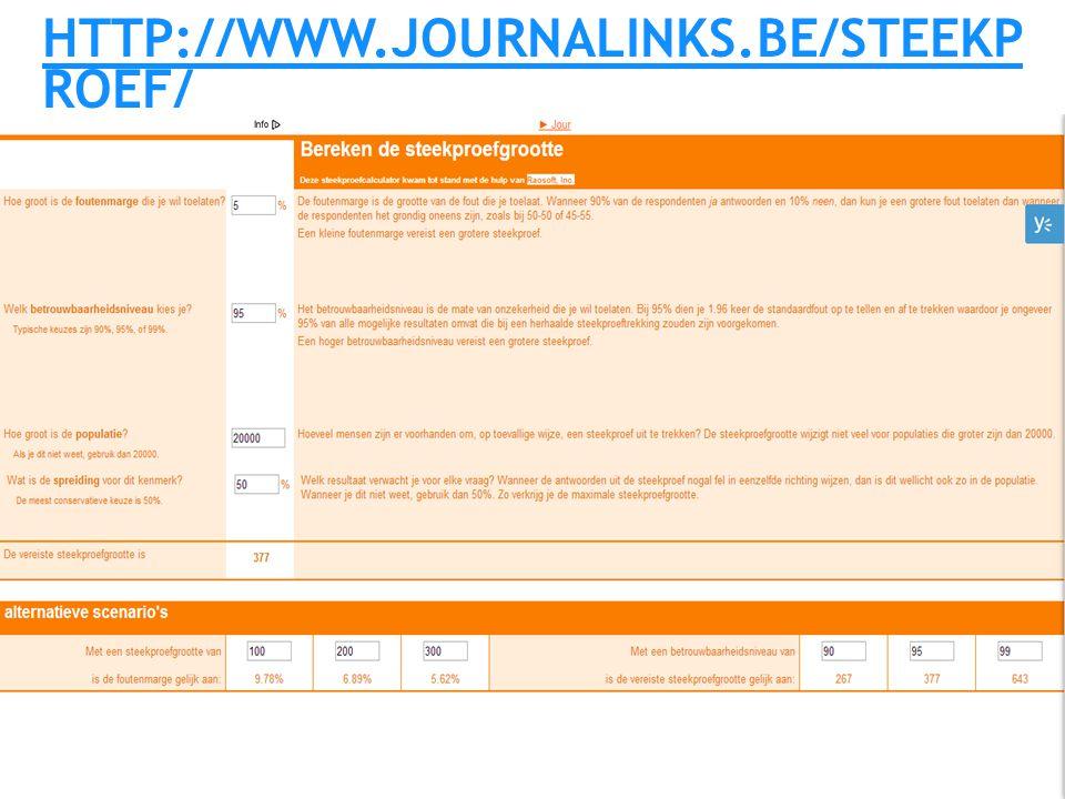 HTTP://WWW.JOURNALINKS.BE/STEEKP ROEF/ 10