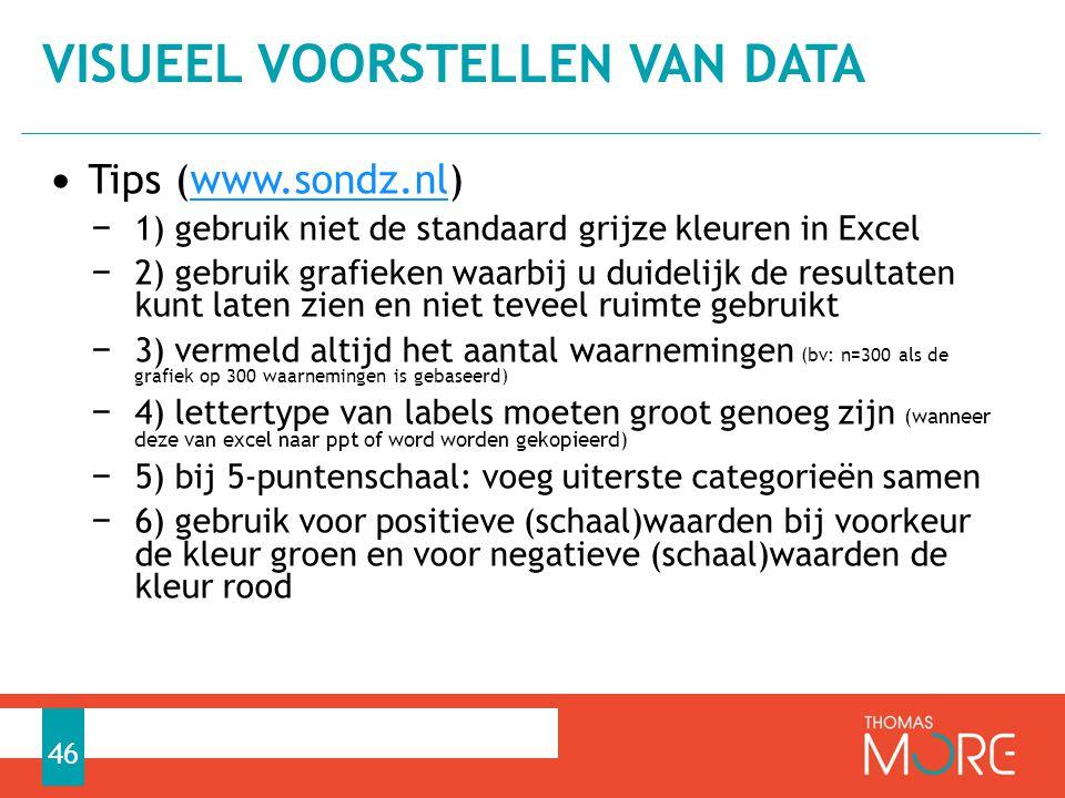 • Tips (www.sondz.nl)www.sondz.nl − 1) gebruik niet de standaard grijze kleuren in Excel − 2) gebruik grafieken waarbij u duidelijk de resultaten kunt laten zien en niet teveel ruimte gebruikt − 3) vermeld altijd het aantal waarnemingen (bv: n=300 als de grafiek op 300 waarnemingen is gebaseerd) − 4) lettertype van labels moeten groot genoeg zijn (wanneer deze van excel naar ppt of word worden gekopieerd) − 5) bij 5-puntenschaal: voeg uiterste categorieën samen − 6) gebruik voor positieve (schaal)waarden bij voorkeur de kleur groen en voor negatieve (schaal)waarden de kleur rood VISUEEL VOORSTELLEN VAN DATA 46