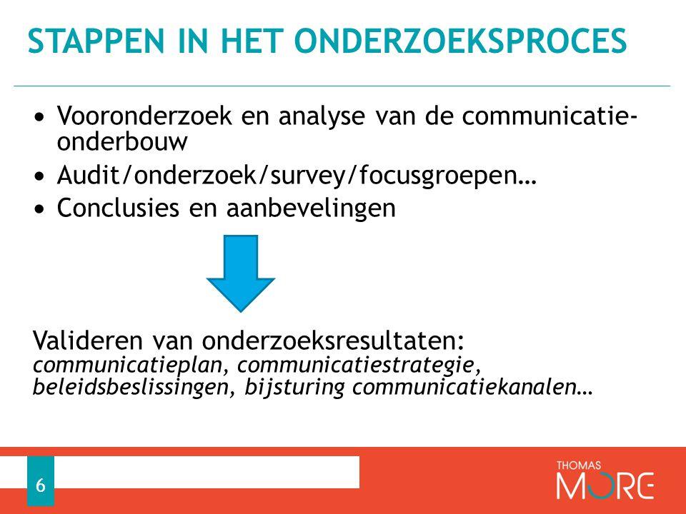 • Vooronderzoek en analyse van de communicatie- onderbouw • Audit/onderzoek/survey/focusgroepen… • Conclusies en aanbevelingen Valideren van onderzoek