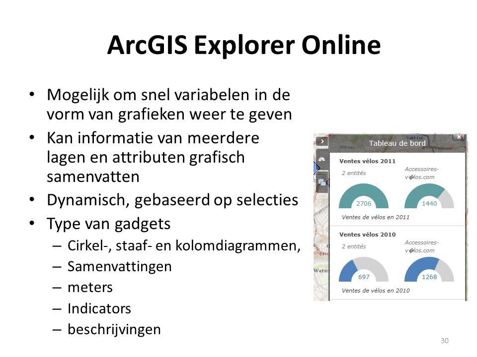 ArcGIS Explorer Online • Mogelijk om snel variabelen in de vorm van grafieken weer te geven • Kan informatie van meerdere lagen en attributen grafisch