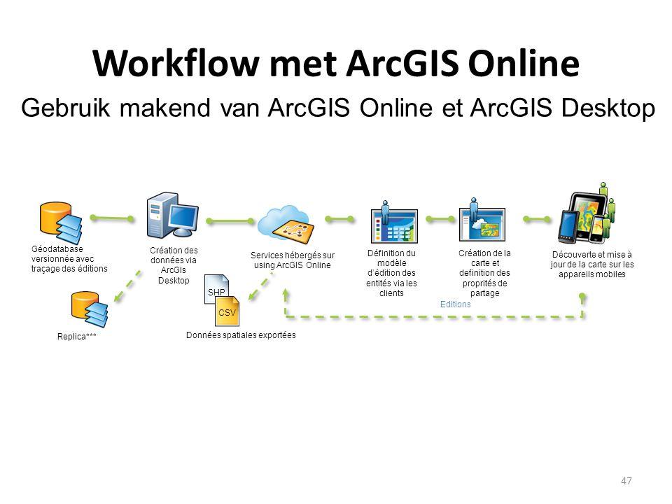 Workflow met ArcGIS Online 47 Gebruik makend van ArcGIS Online et ArcGIS Desktop Géodatabase versionnée avec traçage des éditions Création des données
