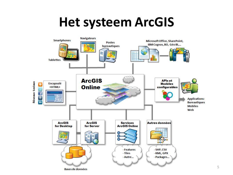 Het systeem ArcGIS 5