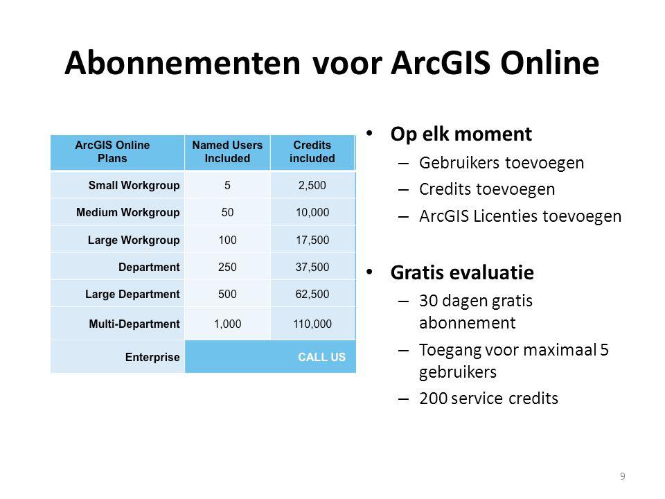 Abonnementen voor ArcGIS Online • Op elk moment – Gebruikers toevoegen – Credits toevoegen – ArcGIS Licenties toevoegen • Gratis evaluatie – 30 dagen