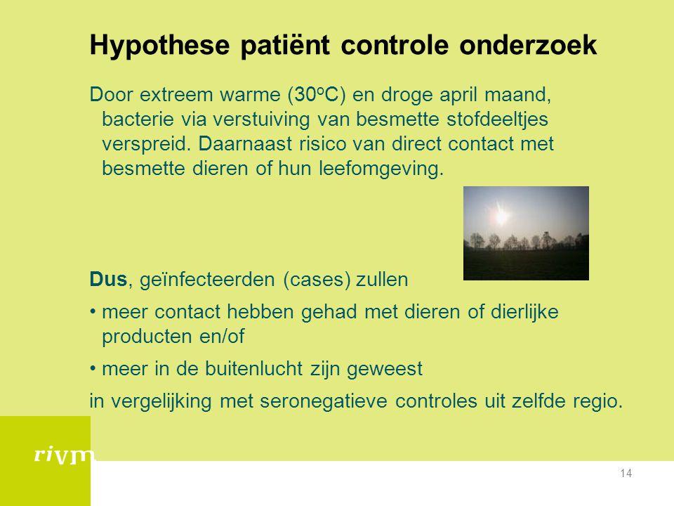 14 Hypothese patiënt controle onderzoek Door extreem warme (30 o C) en droge april maand, bacterie via verstuiving van besmette stofdeeltjes verspreid