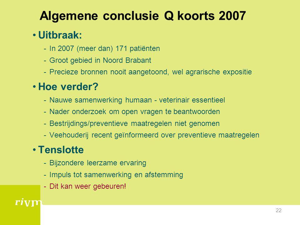 22 Algemene conclusie Q koorts 2007 •Uitbraak: -In 2007 (meer dan) 171 patiënten -Groot gebied in Noord Brabant -Precieze bronnen nooit aangetoond, we