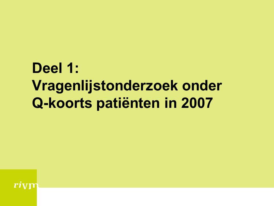 Opzet vragenlijstonderzoek •Vragenlijst bij alle bevestigde Q-koorts patiënten met 1e ziektedag in 2007 in Nederland -Onderdelen vragenlijst: •algemene informatie •gezondheidsgegevens (bijv.