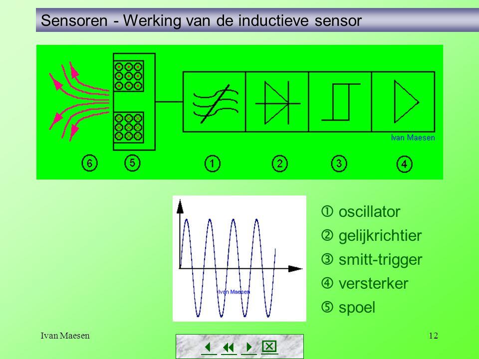 Ivan Maesen12 Sensoren - Werking van de inductieve sensor         oscillator  gelijkrichtier  smitt-trigger  versterker  spoel