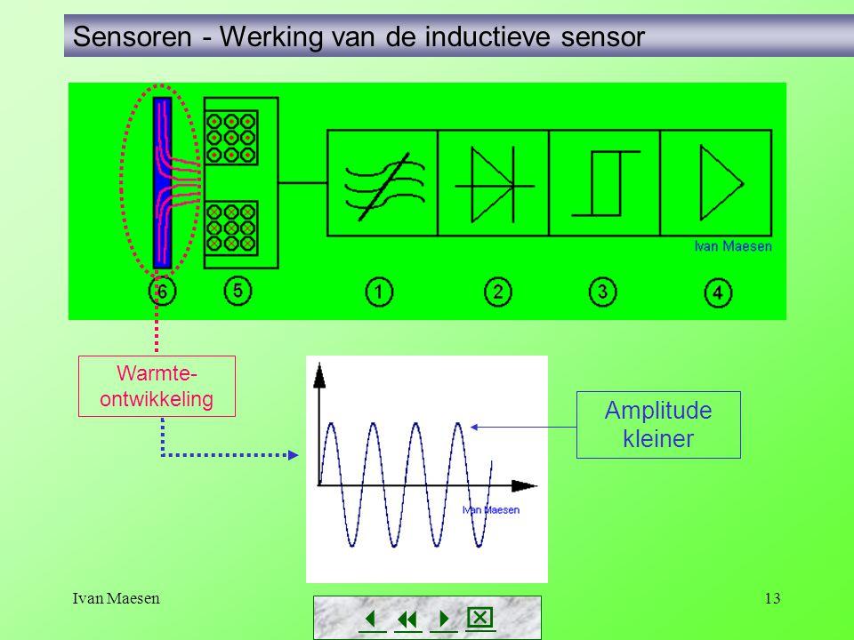 Ivan Maesen13 Warmte- ontwikkeling Amplitude kleiner Sensoren - Werking van de inductieve sensor       