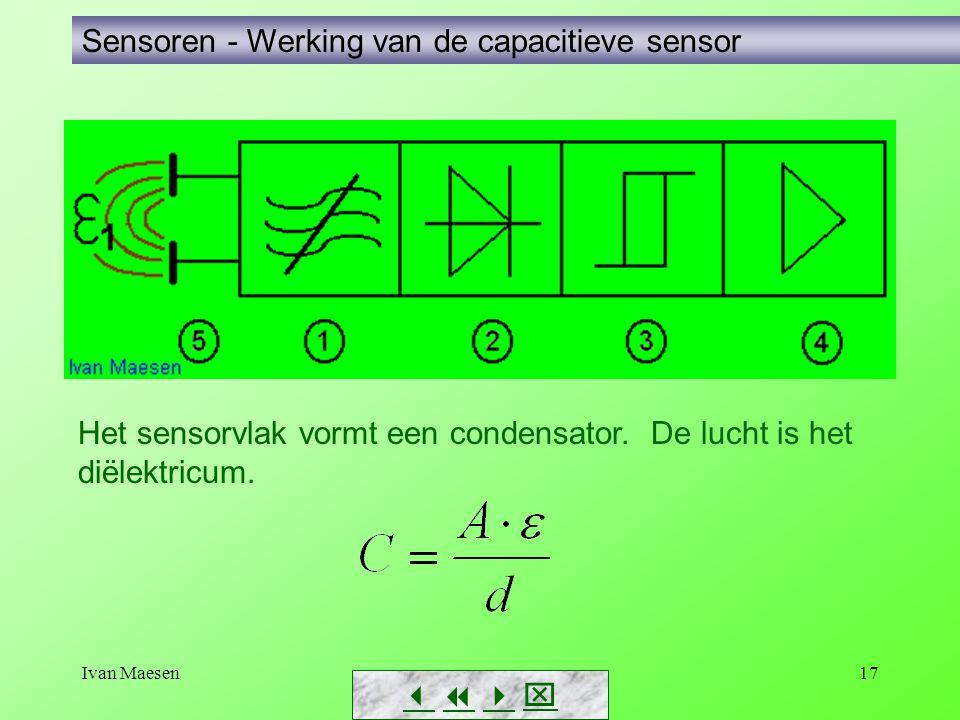Ivan Maesen17 Het sensorvlak vormt een condensator. De lucht is het diëlektricum. Sensoren - Werking van de capacitieve sensor       