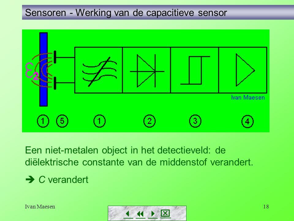 Ivan Maesen18 Een niet-metalen object in het detectieveld: de diëlektrische constante van de middenstof verandert.  C verandert Sensoren - Werking va