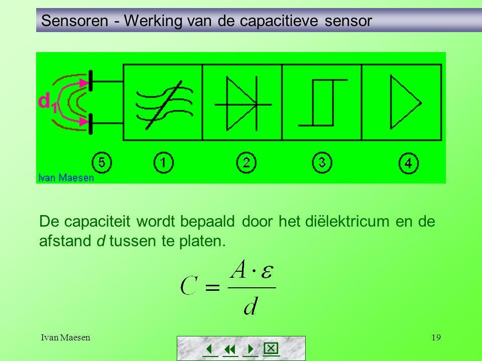Ivan Maesen19 De capaciteit wordt bepaald door het diëlektricum en de afstand d tussen te platen. Sensoren - Werking van de capacitieve sensor    