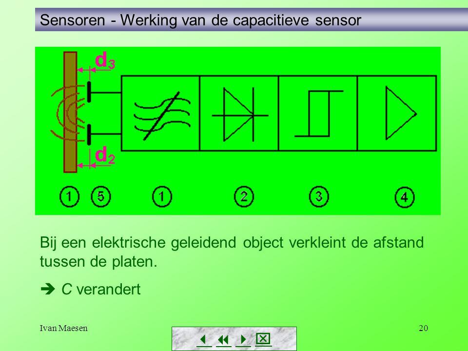 Ivan Maesen20 Bij een elektrische geleidend object verkleint de afstand tussen de platen.  C verandert Sensoren - Werking van de capacitieve sensor 