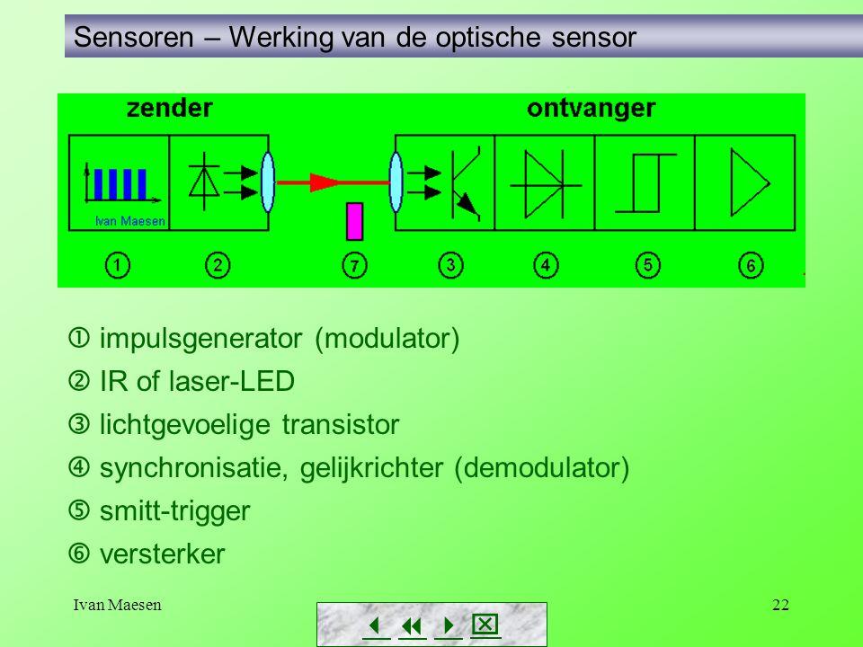 Ivan Maesen22 Sensoren – Werking van de optische sensor         impulsgenerator (modulator)  IR of laser-LED  lichtgevoelige transistor  s