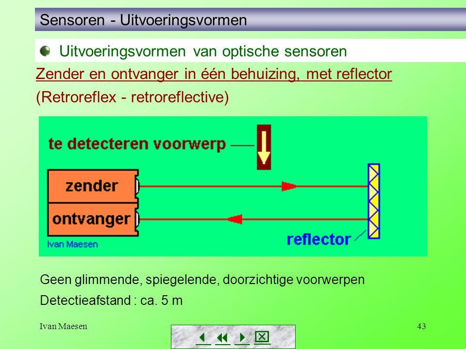 Ivan Maesen43 Sensoren - Uitvoeringsvormen        Zender en ontvanger in één behuizing, met reflector (Retroreflex - retroreflective) Geen gli