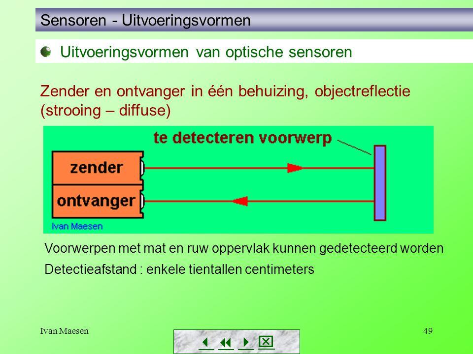 Ivan Maesen49 Sensoren - Uitvoeringsvormen        Zender en ontvanger in één behuizing, objectreflectie (strooing – diffuse) Voorwerpen met ma