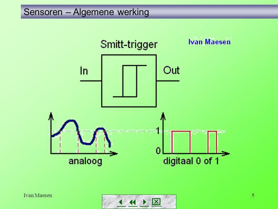 Ivan Maesen56 Nominale schakelafstand S n Sensoren – Eigenschappen, keuzecriteria        Afstand waarbij de sensor schakelt • Genormalisseerd meetobject • Nominale spanning • Nominale temperatuur