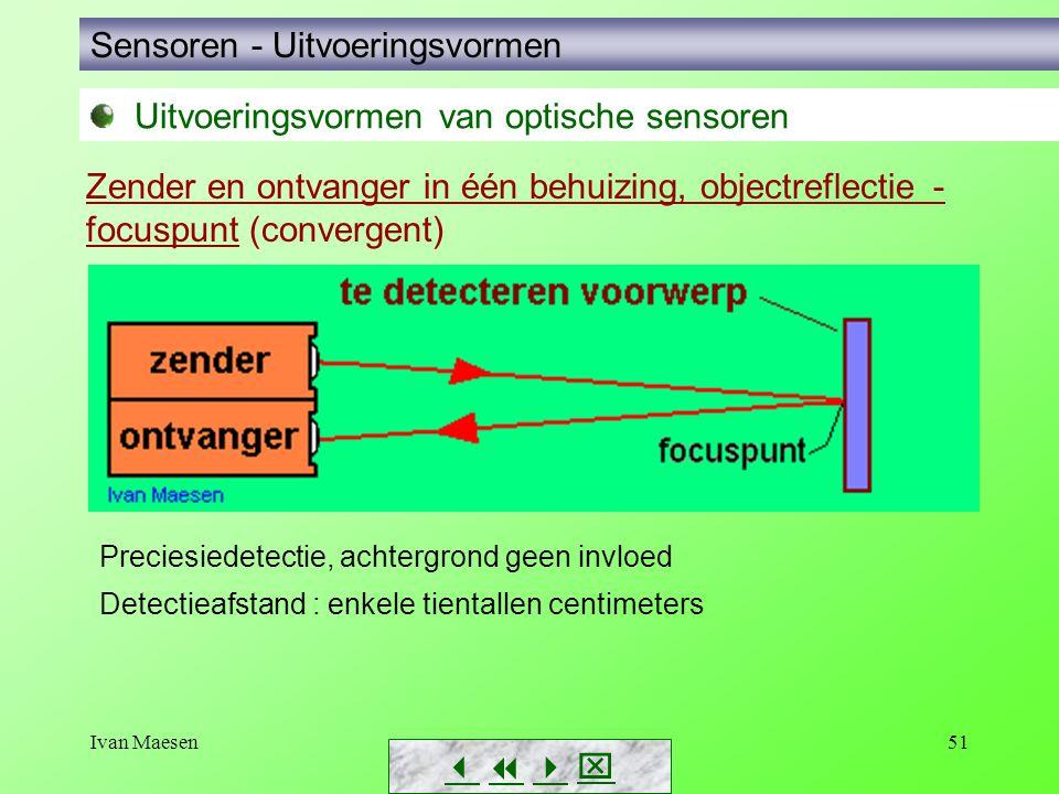 Ivan Maesen51 Sensoren - Uitvoeringsvormen        Zender en ontvanger in één behuizing, objectreflectie - focuspunt (convergent) Preciesiedete