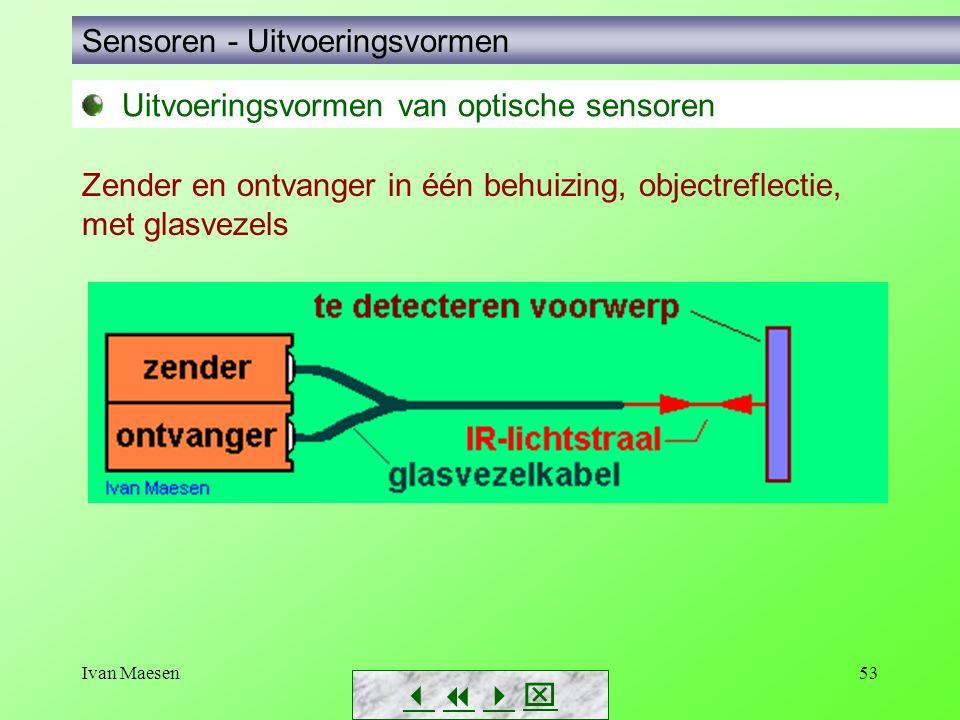 Ivan Maesen53 Sensoren - Uitvoeringsvormen        Zender en ontvanger in één behuizing, objectreflectie, met glasvezels Uitvoeringsvormen van