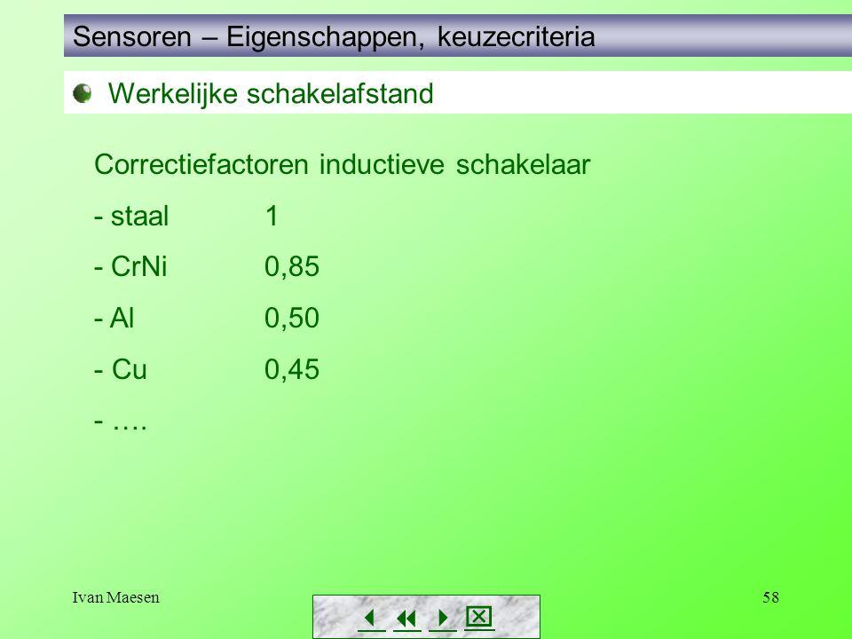 Ivan Maesen58 Sensoren – Eigenschappen, keuzecriteria        Correctiefactoren inductieve schakelaar - staal 1 - CrNi0,85 - Al0,50 - Cu0,45 -