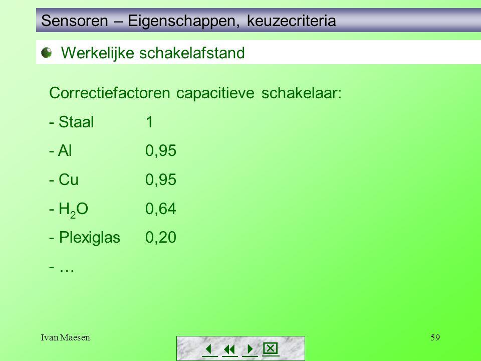 Ivan Maesen59 Sensoren – Eigenschappen, keuzecriteria        Correctiefactoren capacitieve schakelaar: - Staal 1 - Al0,95 - Cu0,95 - H 2 O0,64